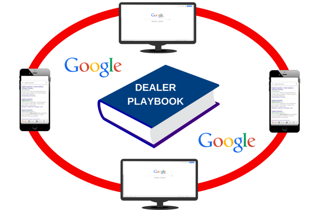 GOOGLE DEALER PLAYBOOK