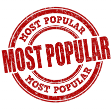 most popular Facebook posts